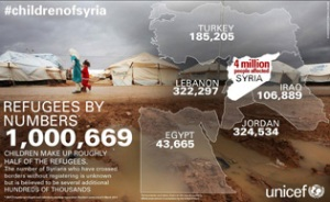 Children-of-Syria-Infographics_0